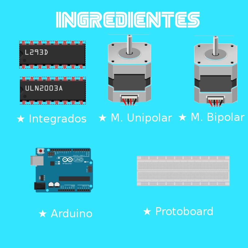 L293D, ULN2003, Motor unipolar, motor bipolar, Arduino y protoboard
