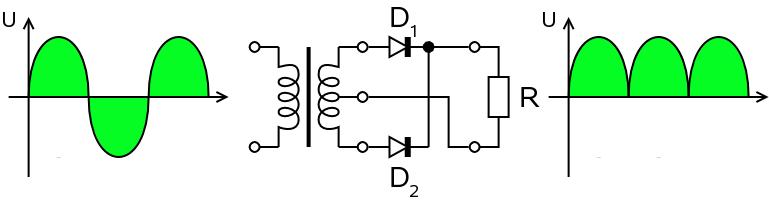 Circuito de un rectificador de onda completa con dos diodos