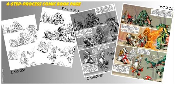 4 stappen proces Joris en de Draak pagina 3_edited-1