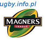 Magners League - 11 kolejka