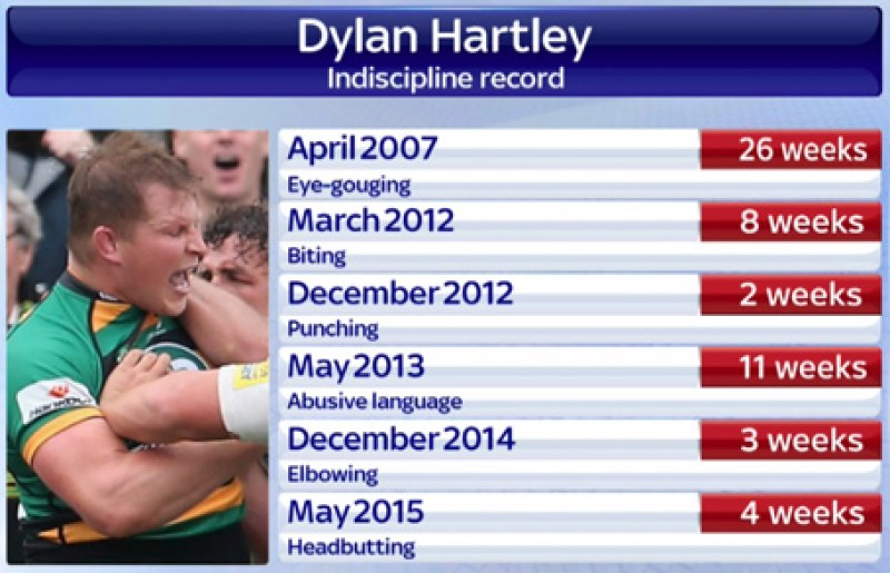 dylan-hartley-banned-graphic