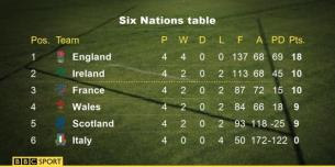 _95117119_sixnations