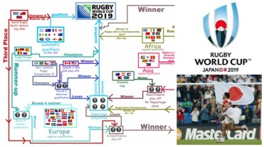 2019_RWC_Pool_Draw_Collage_medium