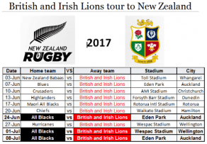 B-I-Lions-NZ-2017-Schedule-630x438