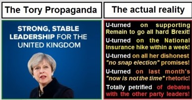 Tory Myth Theresa May strong stable leader