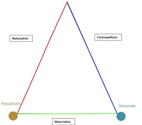 political-spectrum1