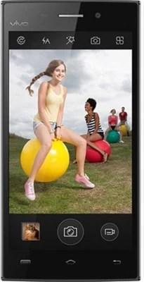 VIVO Y15S (Black, 8 GB)(1 GB RAM)