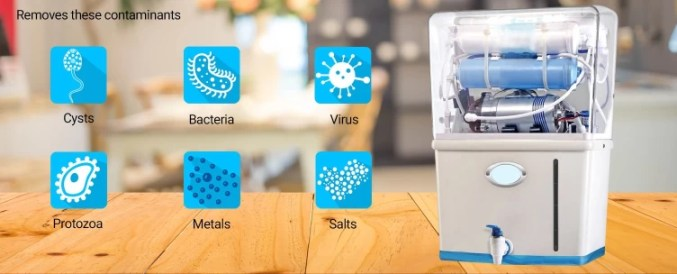 RO (Reverse Osmosis) Water Purifier -Best Water Purifier in India