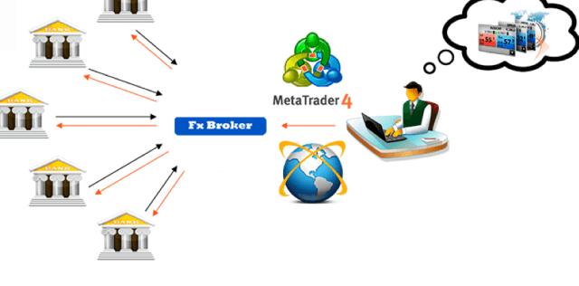 Кредитный брокер-правила выбора специалиста, преимущества сотрудничества
