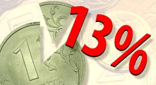 13  - Налоговый вычет при покупке квартиры в ипотеку - правовые аспекты, способы и сроки компенсации