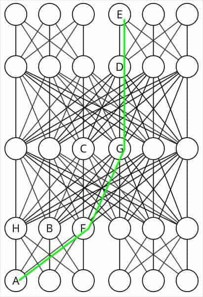 benes-segment-03