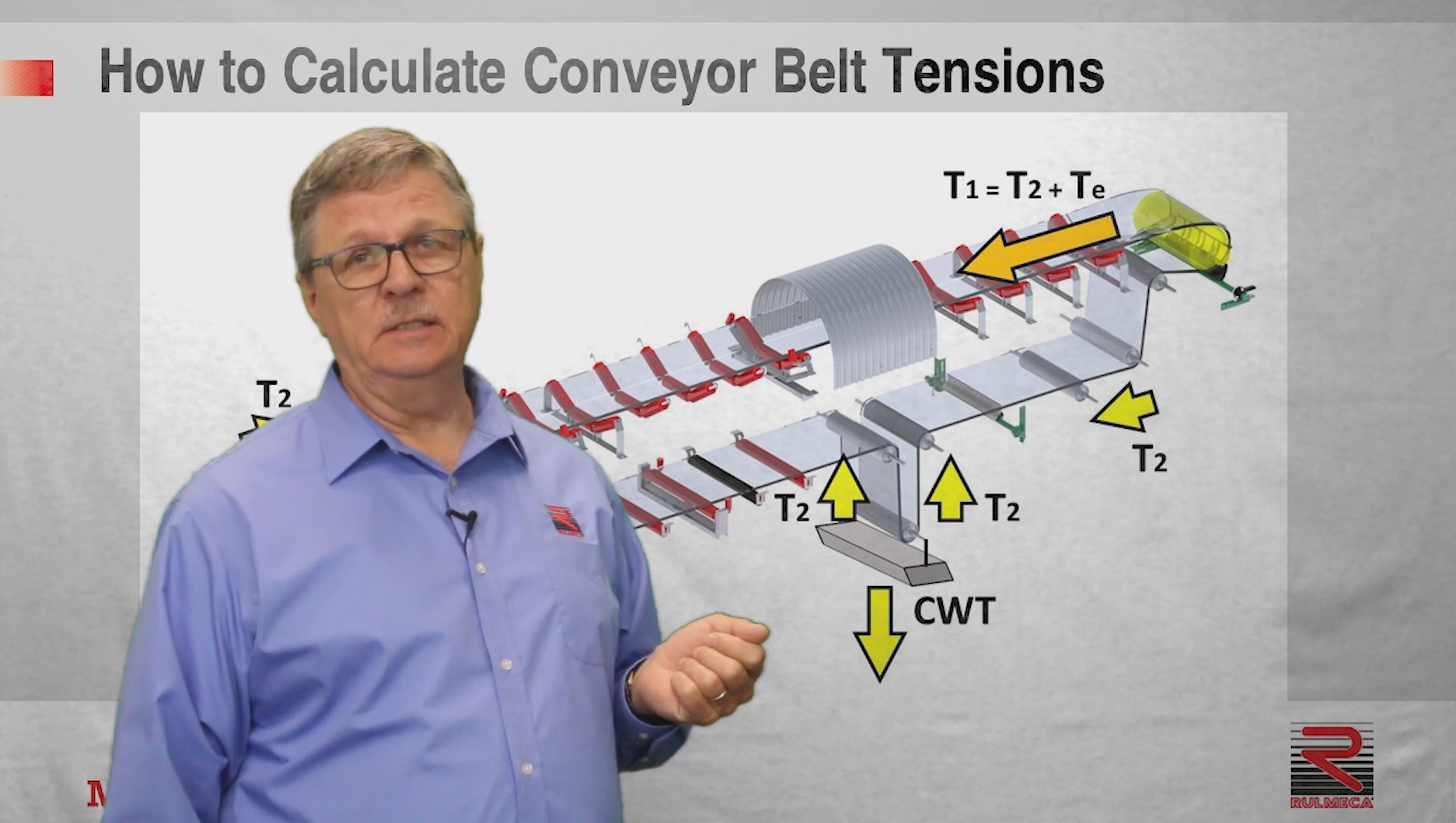 Mike Gawinski explains how to calculate belt tensions