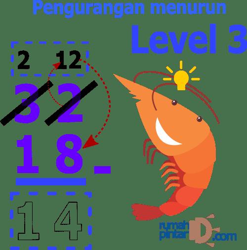 Soal latihan mandiri matematika pengurangan untuk anak SD Level 3