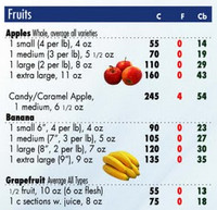 tabel kalori makanan