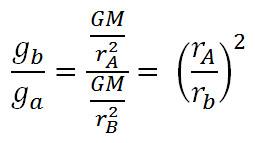 rumus gaya gravitasi newton
