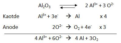 proses harl heroult pada pembuatan aluminium