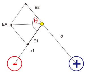 gabungan dua menda listrik tak segaris