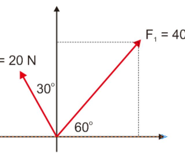 Contoh Soal V R Komponen