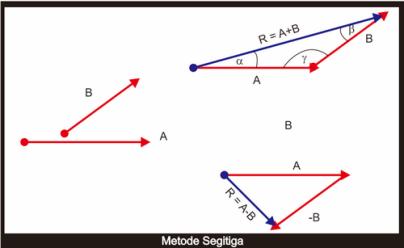 metode2