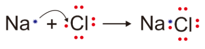 reaksi halogen dengan natrium