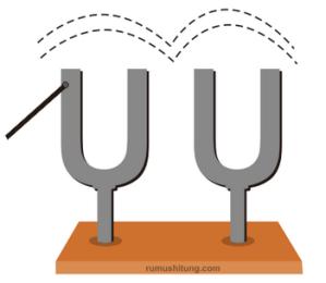 resonansi pada dua buah garpu tala