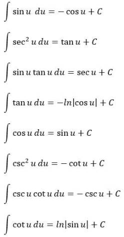 ∫▒sin〖u 〗  du=-cosu+C ∫▒sec^2u  du=tanu+C ∫▒〖sinu  tanu 〗 du=secu+C ∫▒tanu  du=-ln|cosu |+C ∫▒cosu  du=sinu+C ∫▒csc^2u  du=-cotu+C ∫▒〖cscu  cotu 〗 du=-cscu+C ∫▒cotu  du=ln|sinu |+C