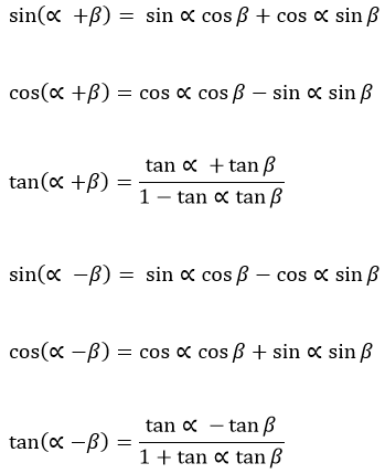 Bagi mereka yang telah mempelajari trigonometri, pasti akan ingat bagaimana tabel terlihat. Limit Trigonometri Rumushitung Com