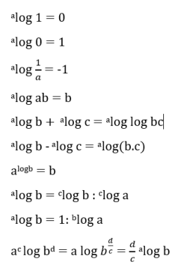 Bentuk oprasional logaritma
