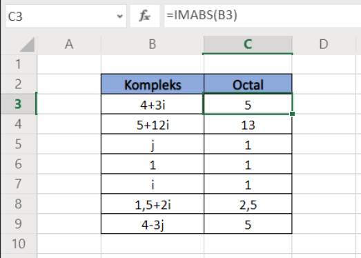 Fungsi Excel IMABS