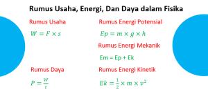 Rumus Usaha, Energi, dan Daya dalam Fisika