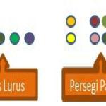 Pola Bilangan Matematika Dalam Variasi Dan Bentuk Deret Yang Sering Digunakan