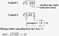 materi perhitungan akar dalam matematika