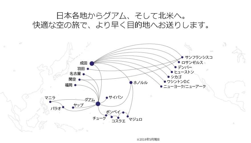 ユナイテッド航空日本就航路線