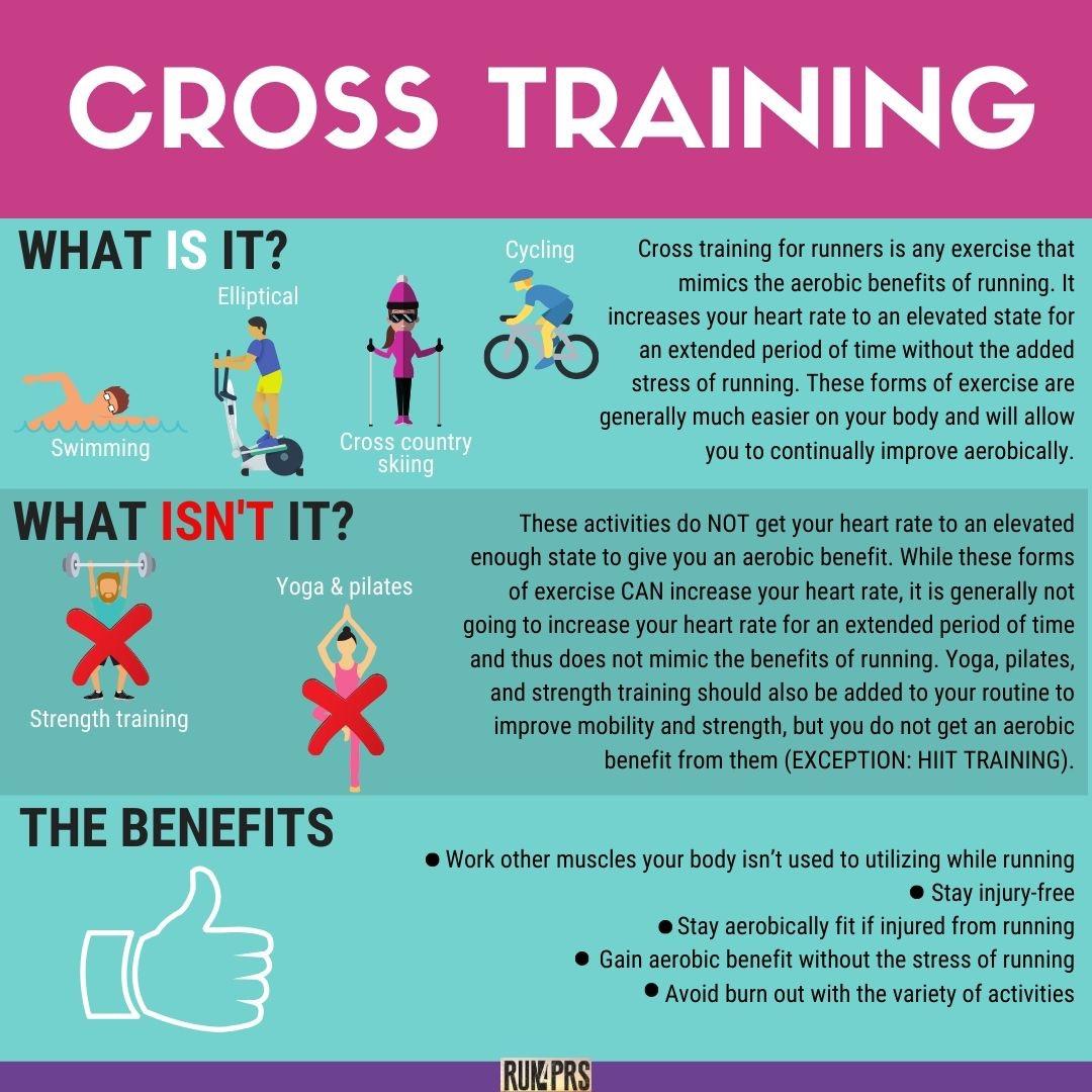 Benefits of Aerobic Cross Training