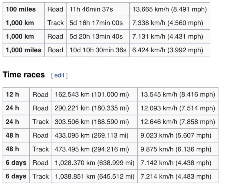 kilian jornet record 24h piste