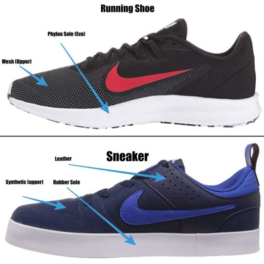 Difference between Sneakers and Running Shoes