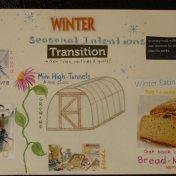 winter seasonal intentions collage