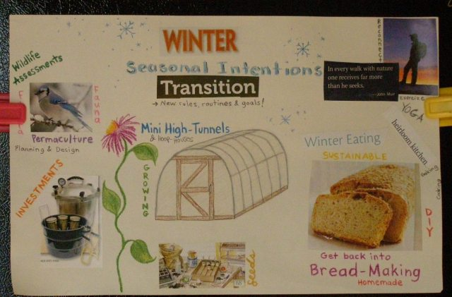 winter seasonal intentions collage