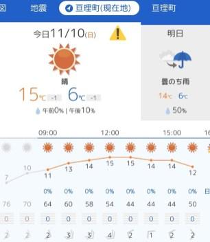 11時は14℃の予報