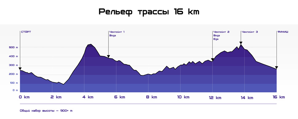 markotkh_16km_relief