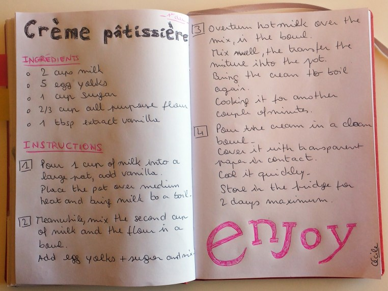 Photo of the recipe page for Creme Patissiere