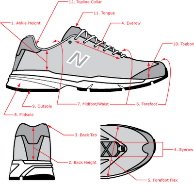 Heel-Toe Drop or Offset: What Does it Mean in a Running Shoe?