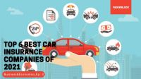 Best Car Insurance Companies For 2021