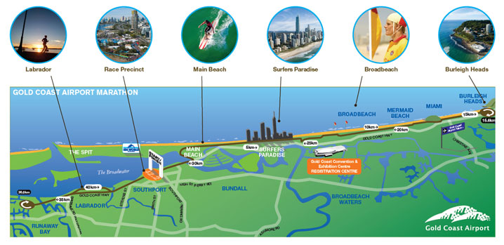 Gold Coast Airport Marathon 20142015 Date Registration Route Map