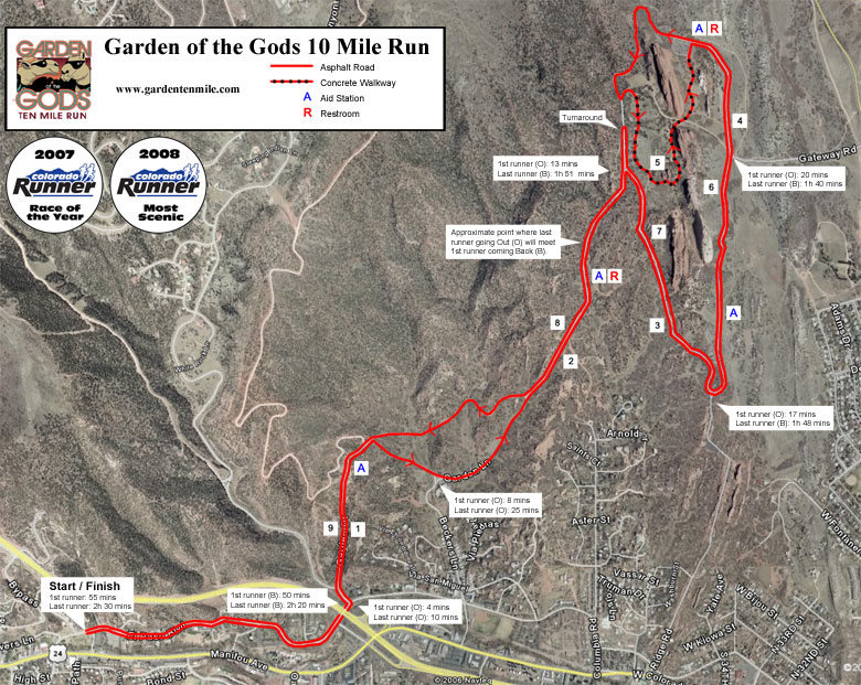 course route map garden of the gods - Garden Of The Gods Map