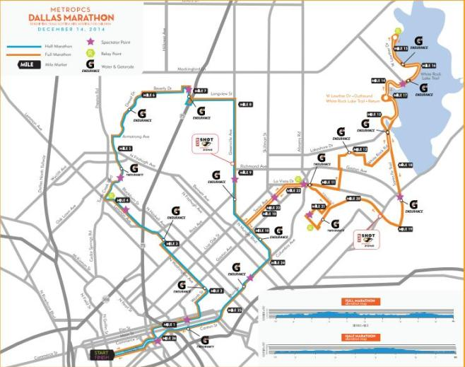 Dallas-half-marathon-map