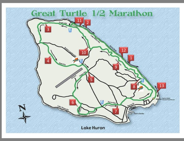 Mackinac Island's Great Turtle Half Marathon Race Recap - Run Leelanau
