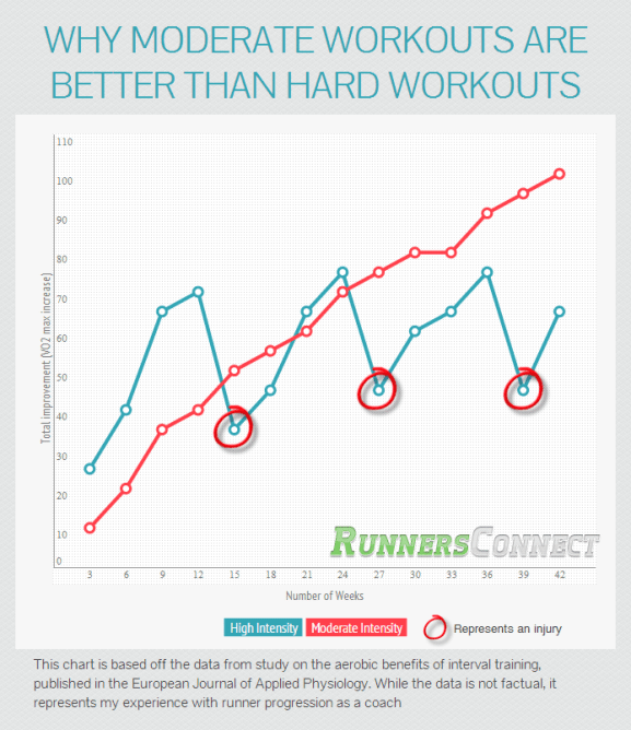 how-to-run-faster