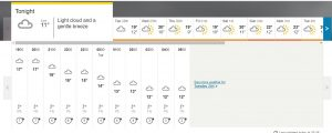 A quick glance at the weather forecast will help you run prepared. Make sure you have a quick check before each run.