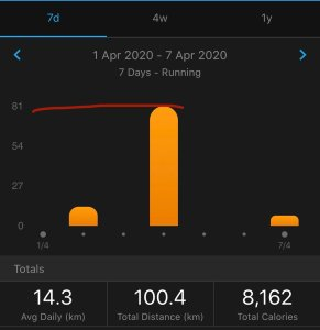 50 miles - 80 km run